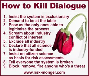 How to kill dialogue