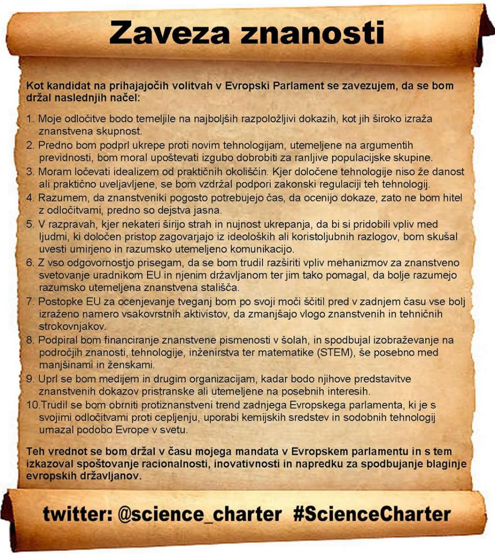 Slovenian Charter